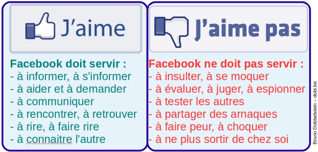 facebook-utilite