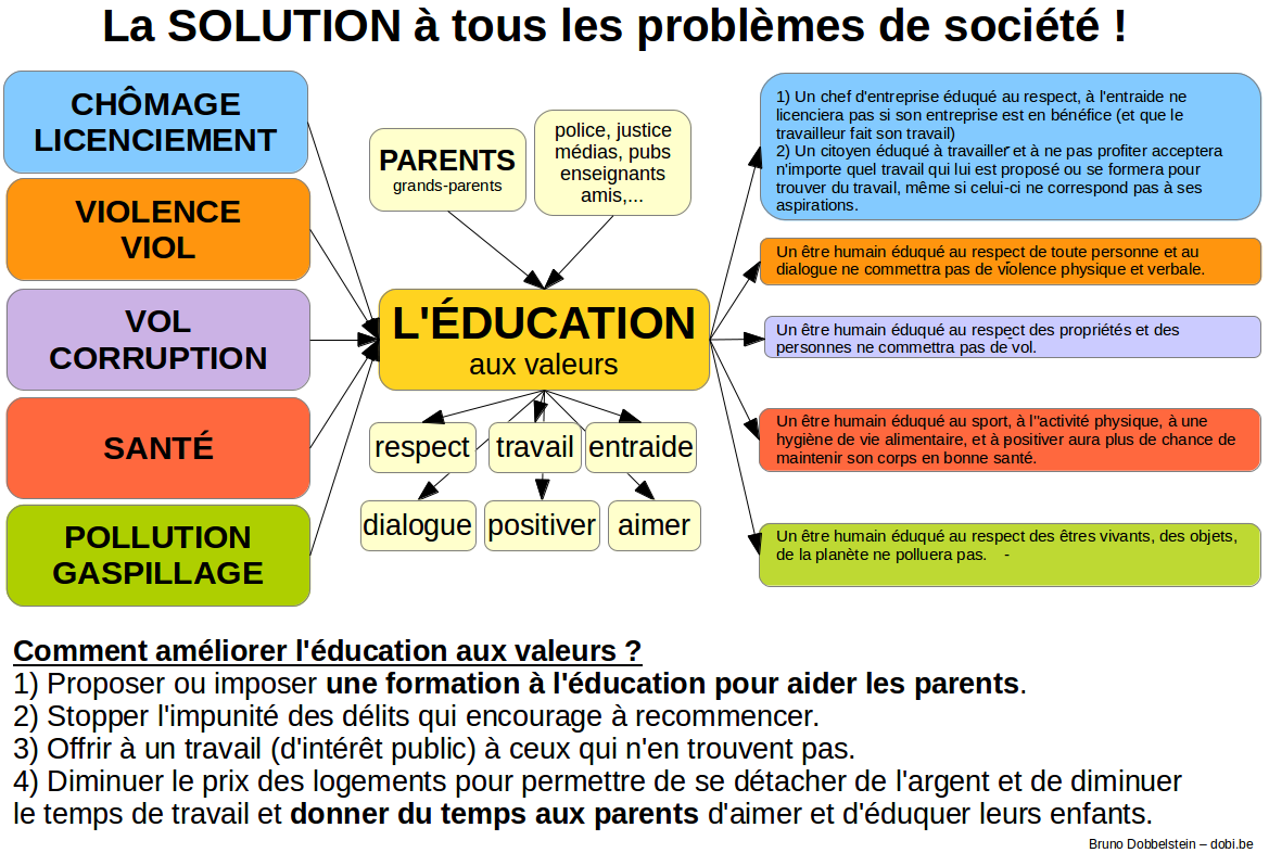 education-solution-2