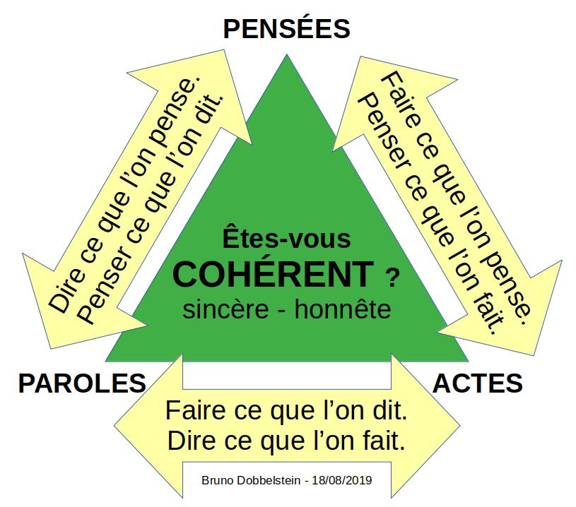 coherence-schema-bruno-dobbelstein